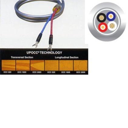 Акустический кабель Neotech NES-3003 2.5m