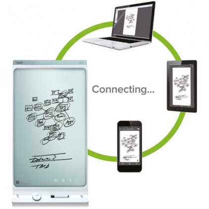 Интерактивная доска Smart Board Kapp42
