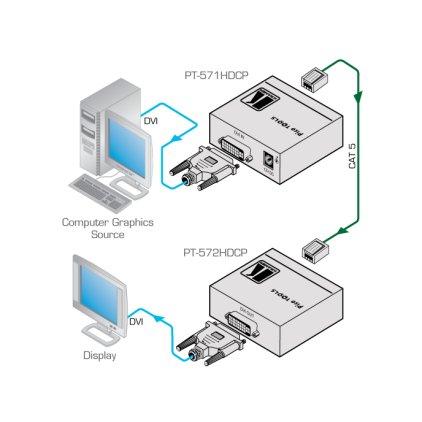 Передатчик HDMI по витой паре Kramer DGKat PT-571