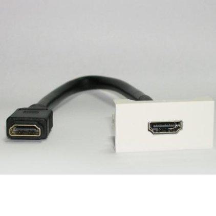 HDMI розетка Dr.HD SOC HDMI P
