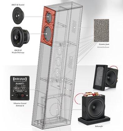 Напольная акустика Audio Physic Avanti (Cherry)