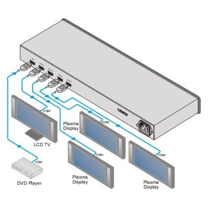 Усилитель-распределитель Kramer VM-4HDMI