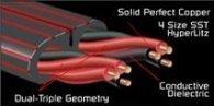 AudioQuest Rocket 44 SBW-Sades 3.0m