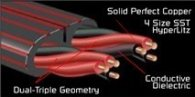 AudioQuest Rocket 88 SBW-Spades 3.0m
