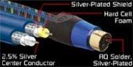 Межблочный кабель Audioquest S-1 1m