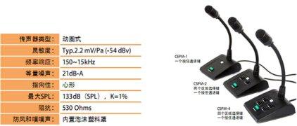 Микрофон JBL CSPM-1