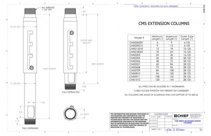 Крепление для проектора Chief CMS0608b Black