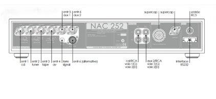 Предусилитель Naim NAC 252