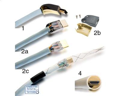 HDMI кабель Supra HDMI-HDMI Met-S/B 2.0m