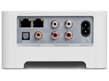 Зональный плеер Sonos Connect
