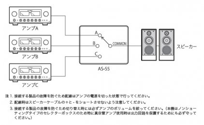 Селектор Luxman AS-55