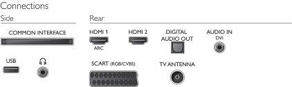 LED телевизор Philips 32PHT4201/60