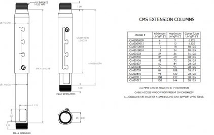 Крепёж для телевизора Chief CMS012018 black Extension Adjust Column 12-18""
