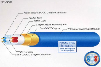 Кабель межблочный аудио Neotech NEI-3001 0.5m