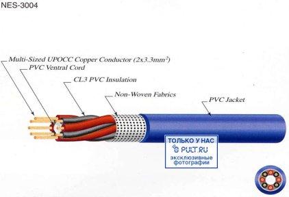 Акустический кабель Neotech NES-3004B 2.5m bi-wire