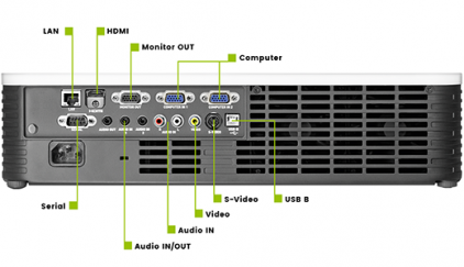 Проектор Casio XJ-H1700
