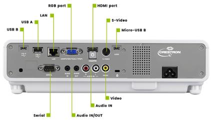 Проектор Casio XJ-M256