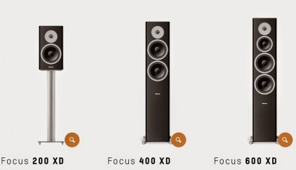 Полочная акустика Dynaudio Focus XD 200 walnut
