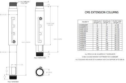 Крепление для проектора Chief CMS009012w White