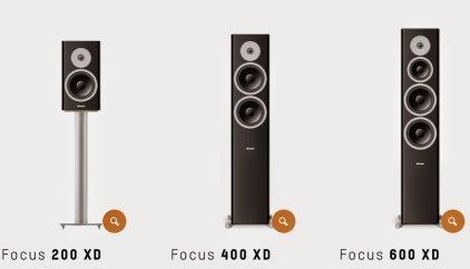 Напольная акустика Dynaudio Focus XD 400 satin white
