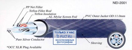 Кабель межблочный аудио Neotech NEI-2001 2.0m
