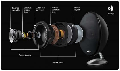 Полочная акустика KEF E301 black