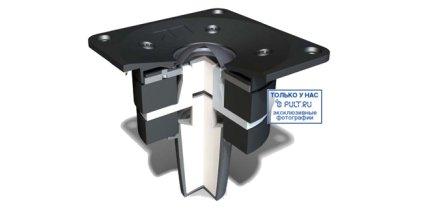 Акустическая система MK Sound MPS-2510P Left