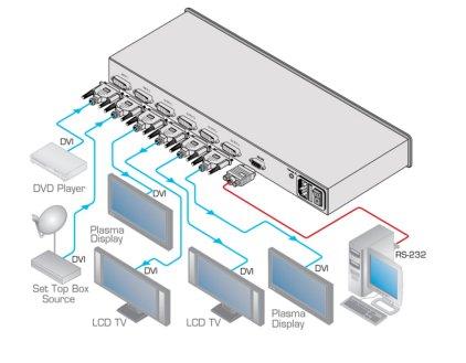 Коммутатор 2x1 и усилитель-распределитель 1:4 Kramer VM-24HDCP
