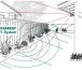 Комплект ландшафтной акустики Sonance SONARRAY SR1 System картинка 3