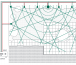 Комплект ландшафтной акустики Sonance SONARRAY SR1 System картинка 4