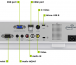 Проектор Casio XJ-M151 картинка 3