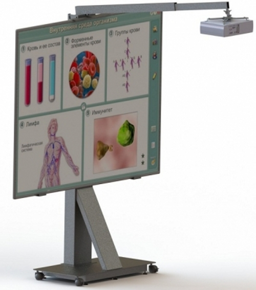 Интерактивные доски Classic Solution