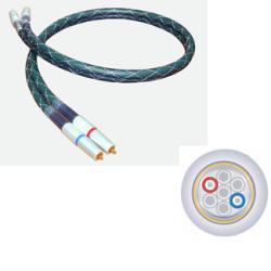 Кабели межблочные аудио Neotech NEI-2002 1.0m