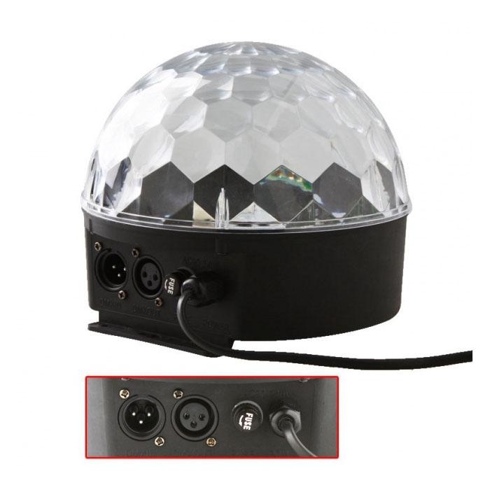 Световые приборы DJ-серии Partylight