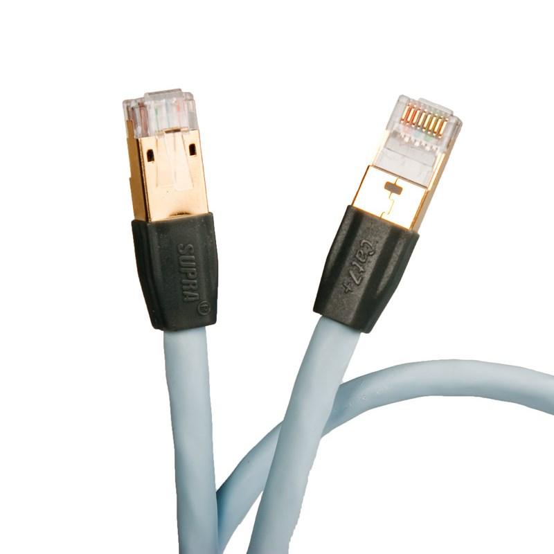 USB, Lan Supra