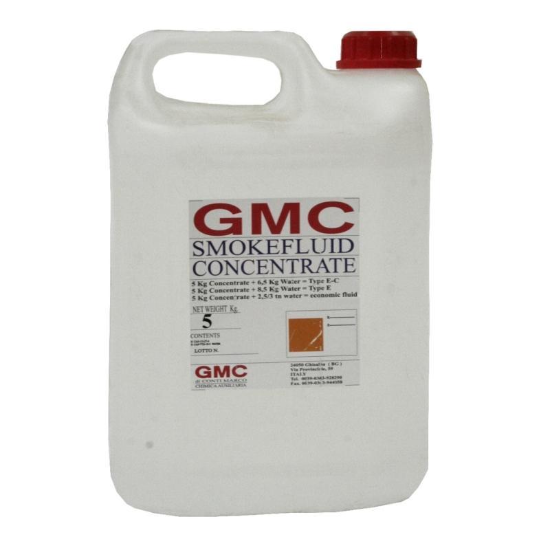 Аксессуары для генераторов эффектов GMC