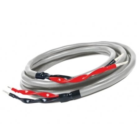 Акустические кабели Wire World