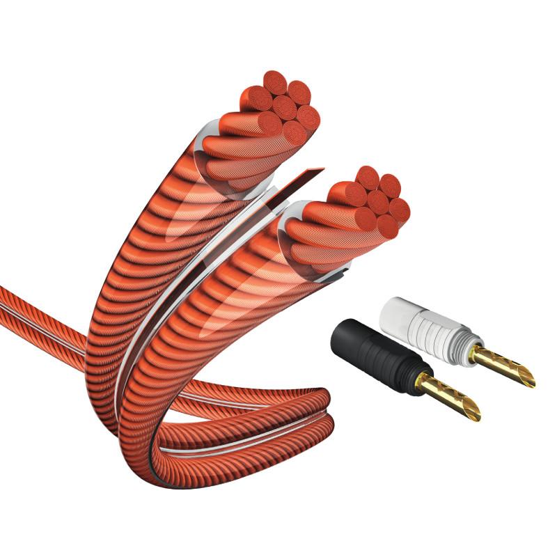 Акустические кабели In-Akustik, арт: 164977 - Акустические кабели