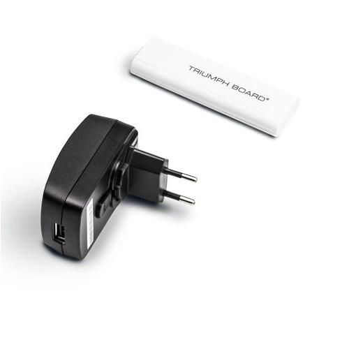 Интерактивные доски Triumph Portable & Ultra Wireless оборудование для презентаций