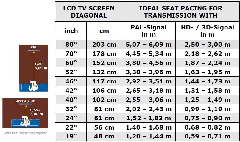 Brubeck представлено размеры телевизора 32 йма 000