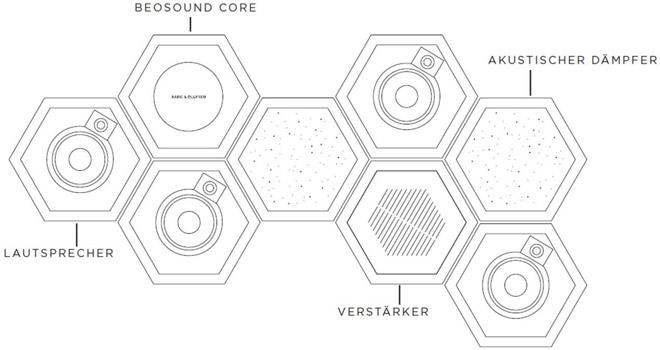 """Легенды мирового колонкостроения: спорный BeoSound Shape или как Bang & Olufsen попытались """"обмануть"""" физику"""